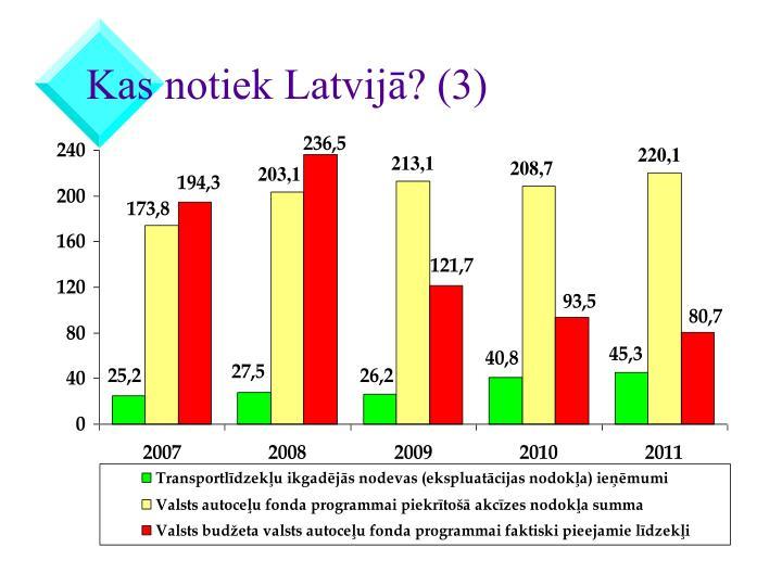 Kas notiek Latvijā? (3)