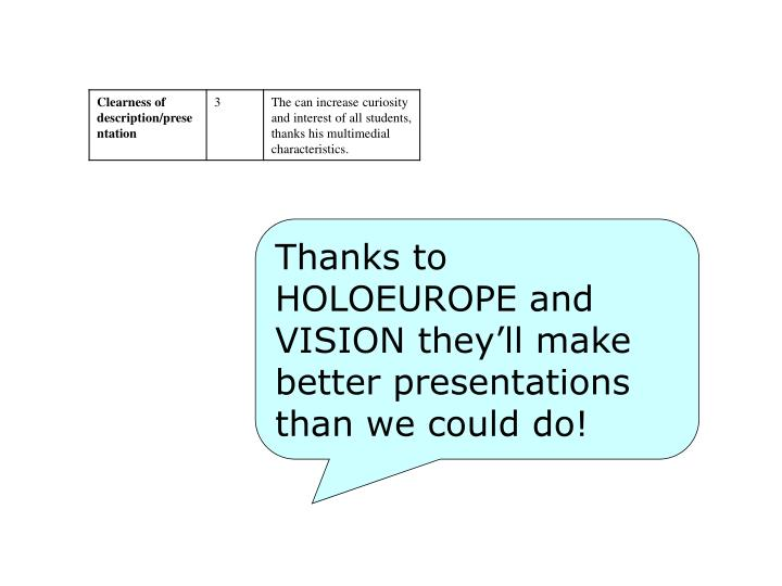Thanks to HOLOEUROPE and VISION they'll make better presentations than we could do!