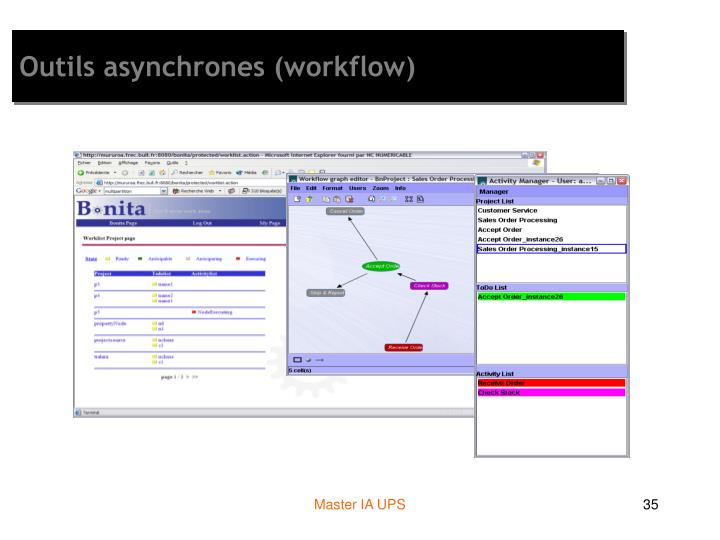 Outils asynchrones (workflow)