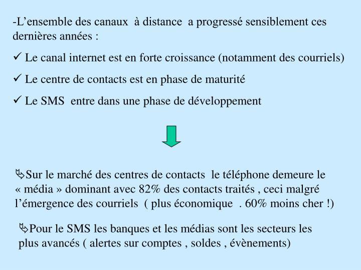 -L'ensemble des canaux  à distance  a progressé sensiblement ces dernières années :