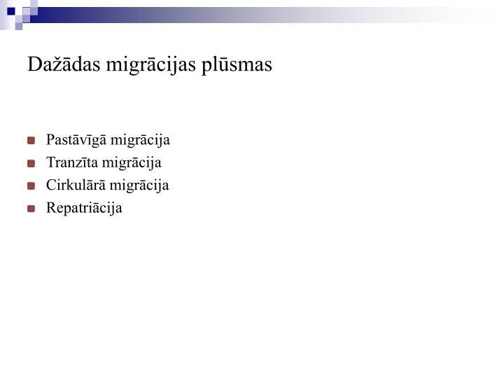 Dažādas migrācijas plūsmas