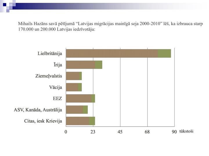 """Mihails Hazāns savā pētījumā """"Latvijas migrācijas mainīgā seja 2000-2010"""" lēš, ka izbrauca starp 170.000 un 200.000 Latvijas iedzīvotāju:"""