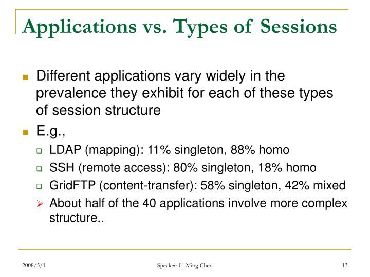 Applications vs. Types of Sessions