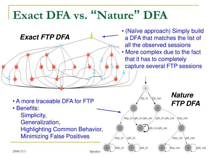 Exact DFA vs.