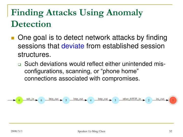 Finding Attacks Using Anomaly Detection
