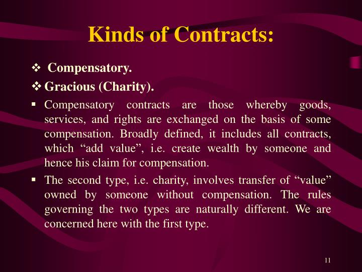 Kinds of Contracts: