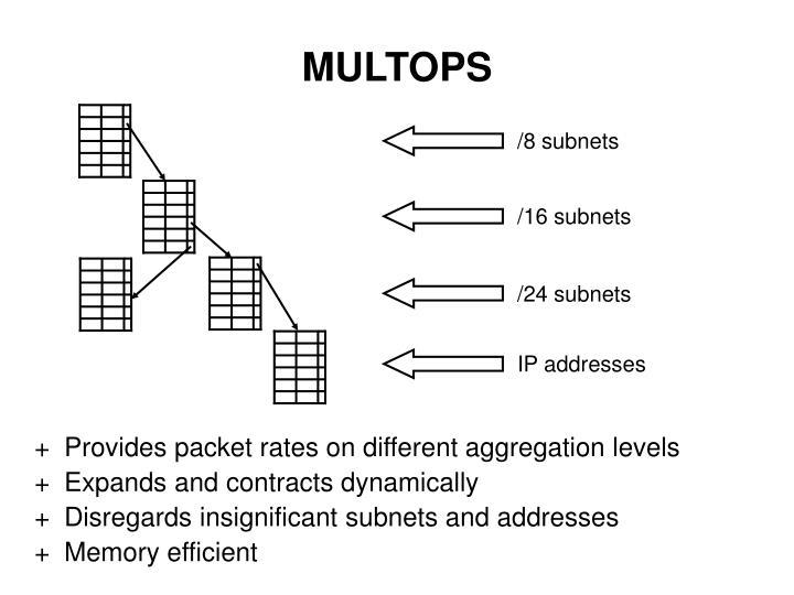 MULTOPS