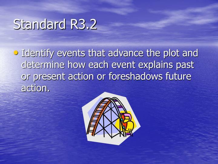 Standard R3.2