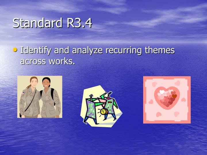 Standard R3.4