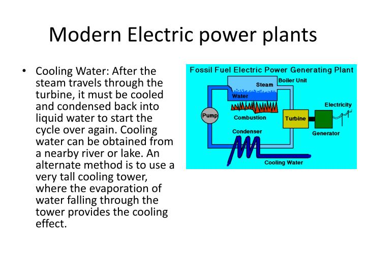 Modern Electric power plants