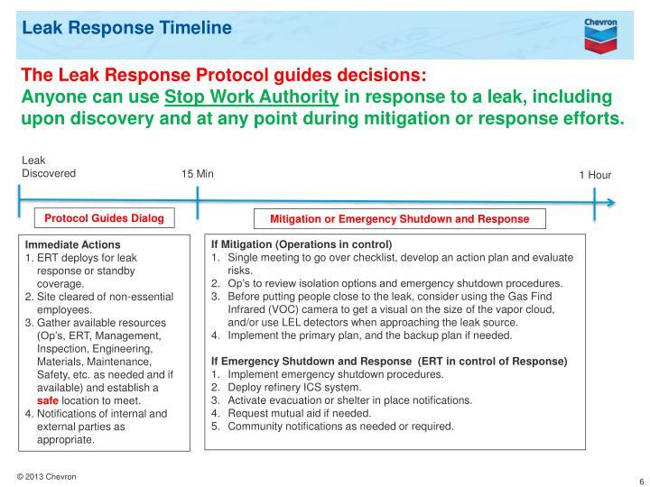 Leak Response Timeline