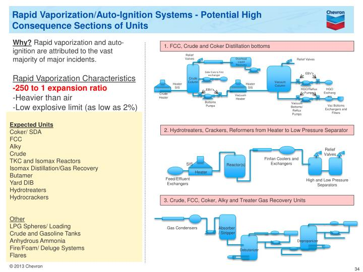 Rapid Vaporization/Auto-Ignition Systems - Potential High Consequence Sections of Units