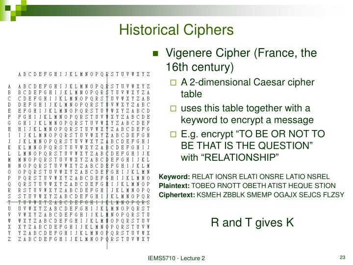 Historical Ciphers