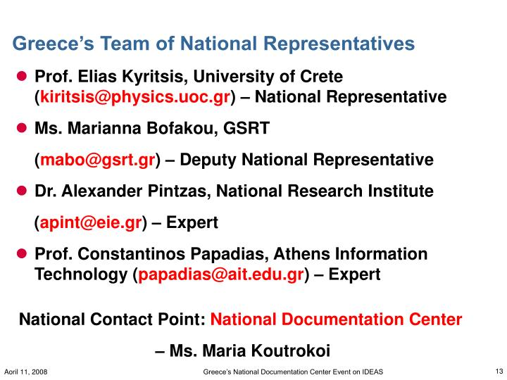 Greece's Team of National Representatives