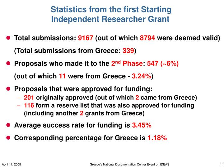 Statistics from the first Starting