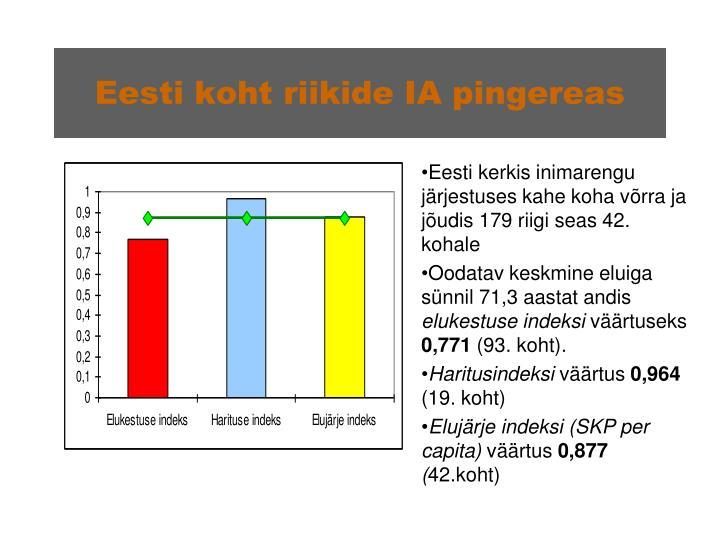 Eesti koht riikide IA pingereas