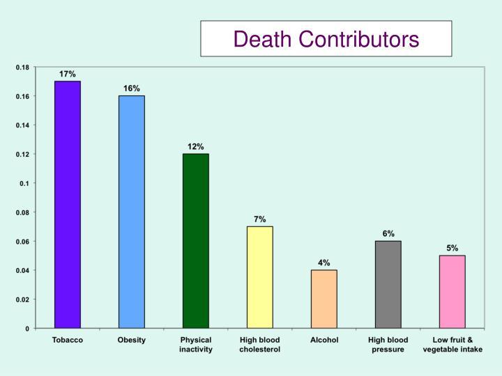 Death Contributors
