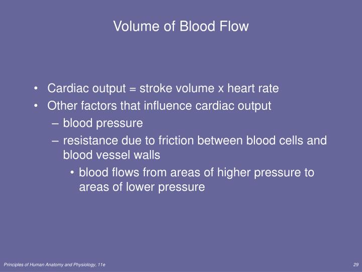 Volume of Blood Flow