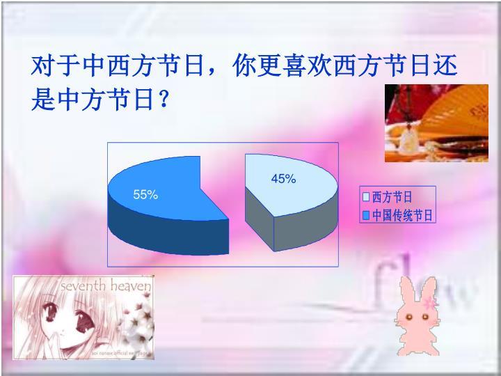 对于中西方节日,你更喜欢西方节日还是中方节日?
