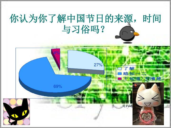 你认为你了解中国节日的来源,时间与习俗吗?