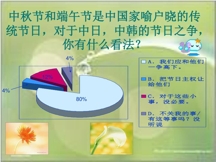中秋节和端午节是中国家喻户晓的传统节日,对于中日,中韩的节日之争,你有什么看法?