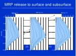 mrp release to surface and subsurface