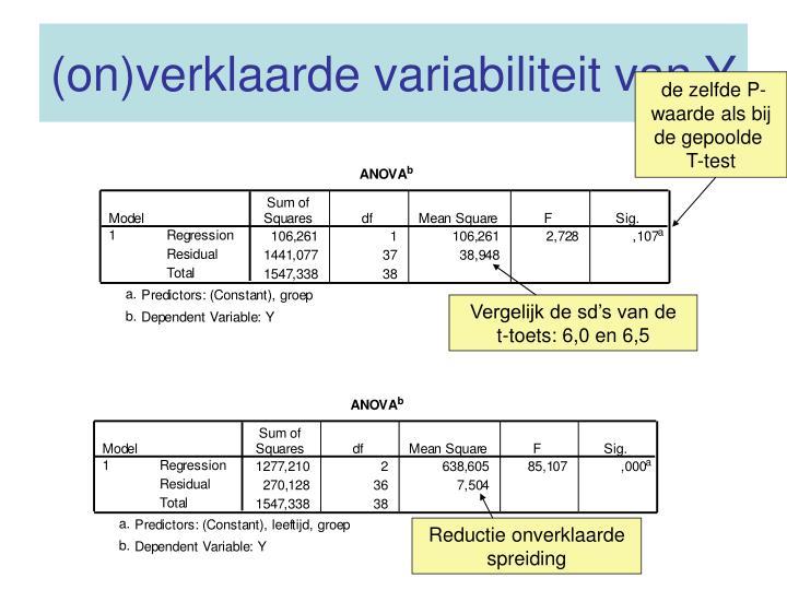 (on)verklaarde variabiliteit van Y