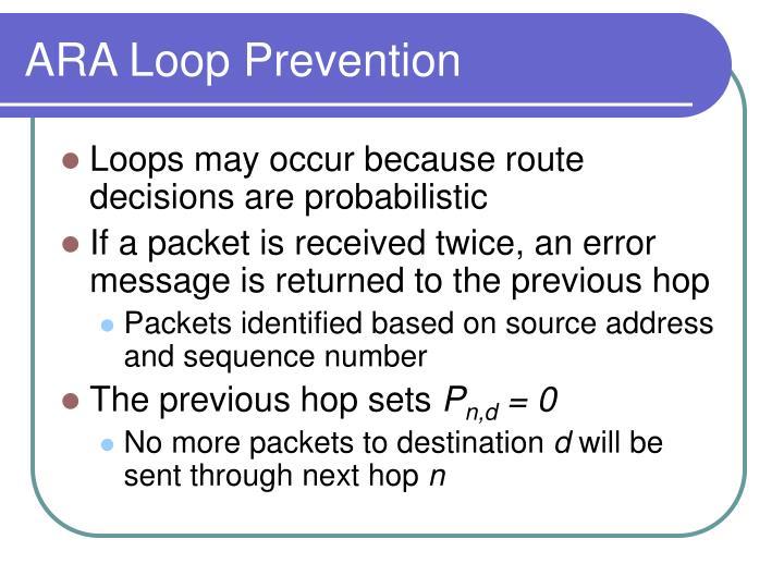 ARA Loop Prevention