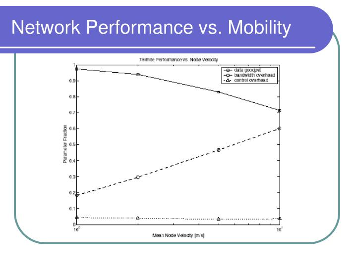 Network Performance vs. Mobility