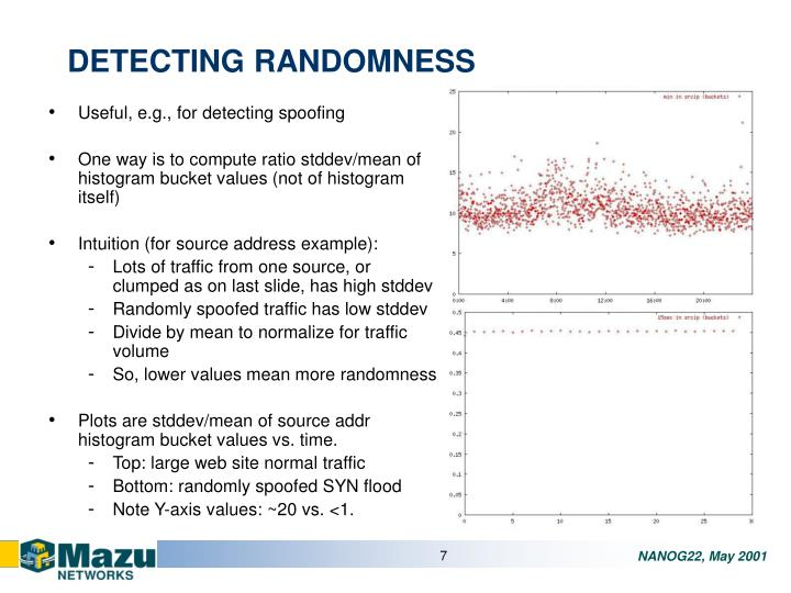 DETECTING RANDOMNESS