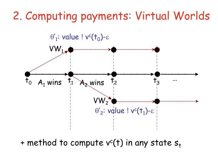 2. Computing payments: Virtual Worlds