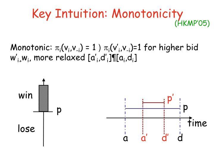 Key Intuition: Monotonicity