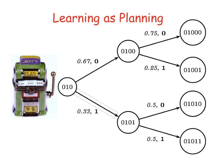 Learning as Planning