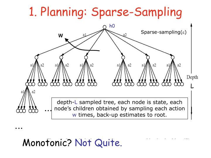1. Planning: Sparse-Sampling