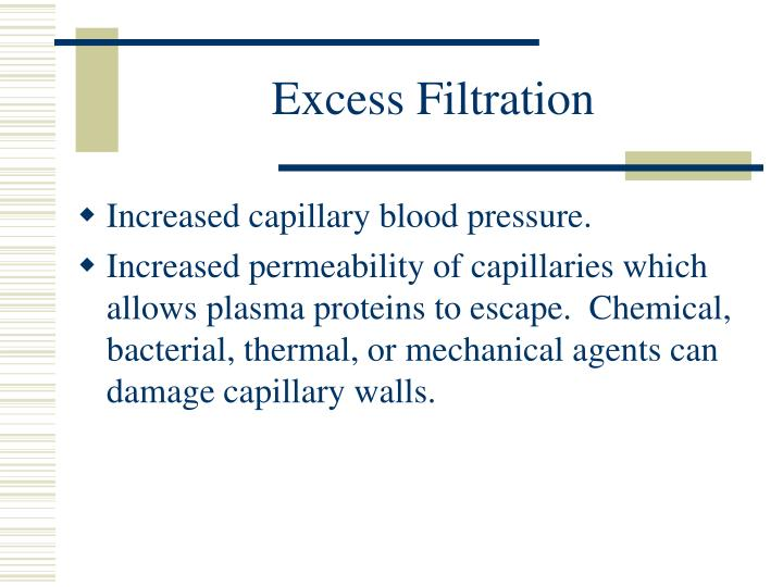 Excess Filtration