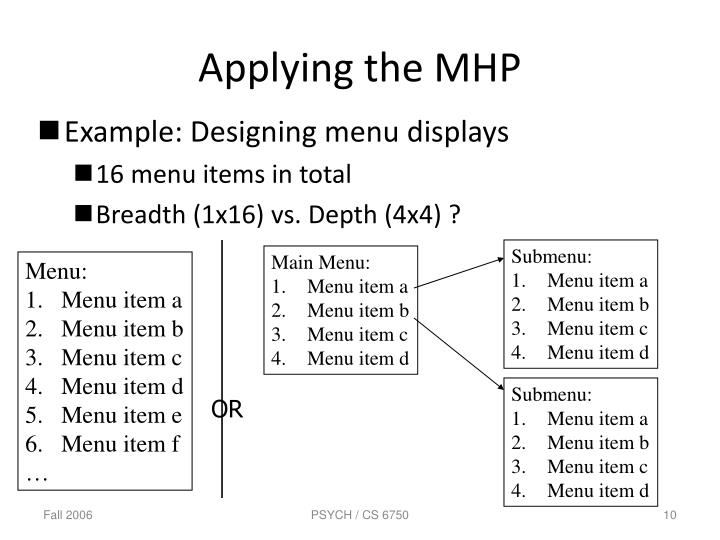Applying the MHP