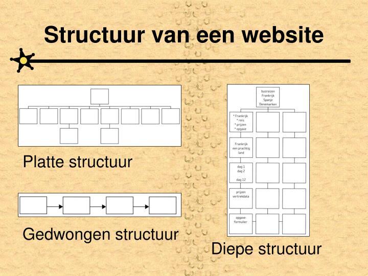 Structuur van een website