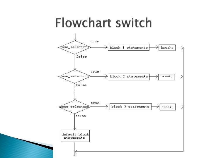 Flowchart switch