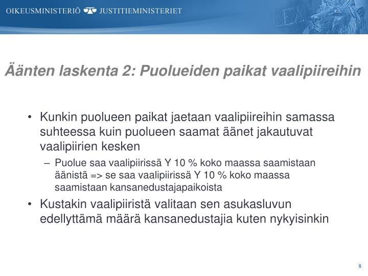 Äänten laskenta 2: Puolueiden paikat vaalipiireihin