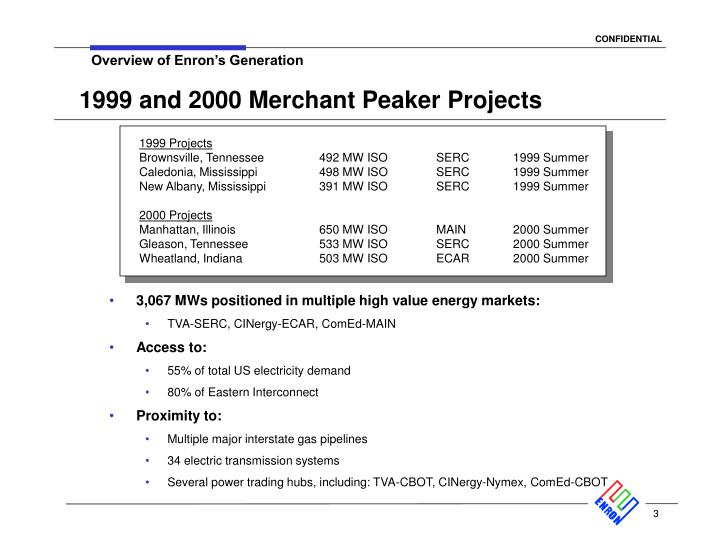 1999 and 2000 Merchant Peaker Projects