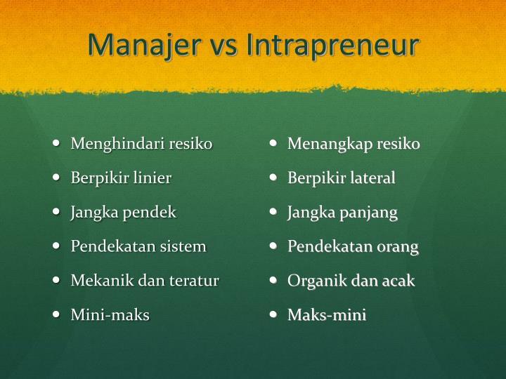Manajer vs Intrapreneur