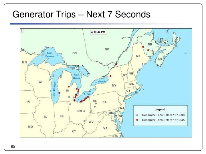 Generator Trips – Next 7 Seconds