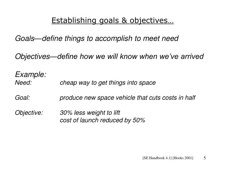 Establishing goals & objectives…