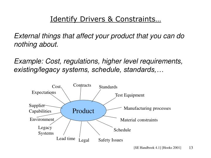 Identify Drivers & Constraints…