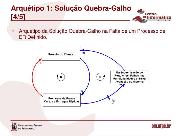 Arquétipo 1: Solução Quebra-Galho