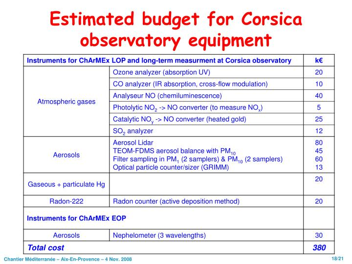 Estimated budget for Corsica observatory equipment