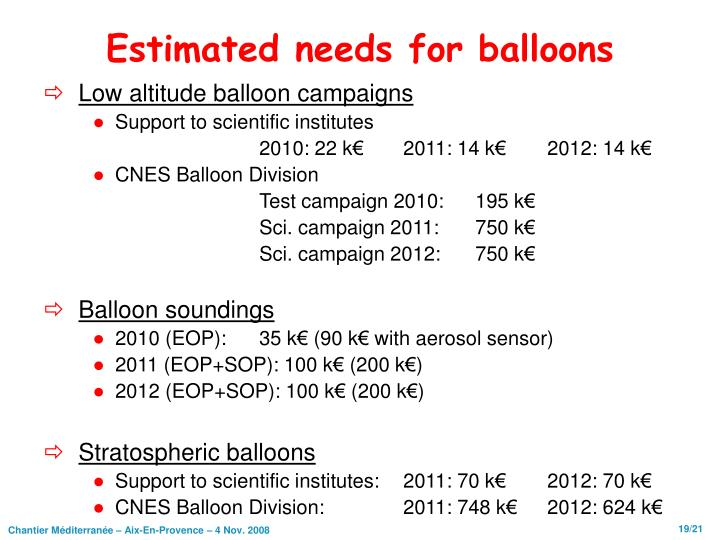 Estimated needs for balloons