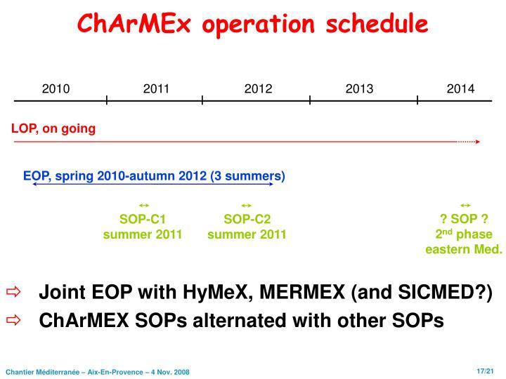 ChArMEx operation schedule