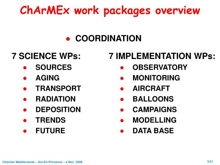 ChArMEx work packages overview