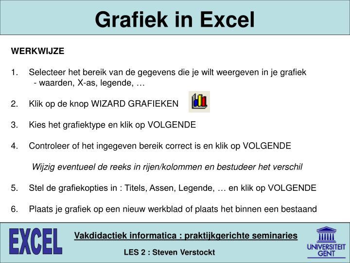 Grafiek in Excel